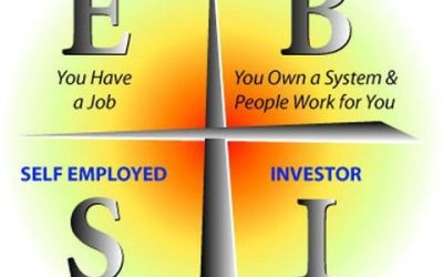 "King or Queen of your own business? Sometimes feel like you're in jail? Hint:  Check the ""S"" quadrant"